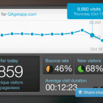 GAget – Google Analytics Dashboard Widget